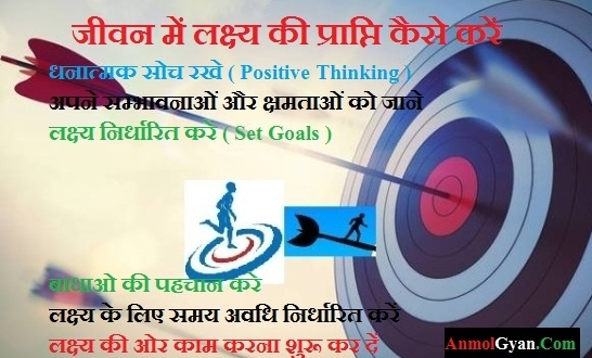 How to Achieve Goals in Life AnmolGyan