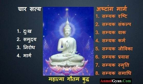 Mahatma Gautama Buddha Anmol Gyan in Hindi