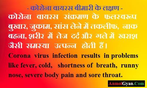 Corona Virus Ke Lakshan in Hindi