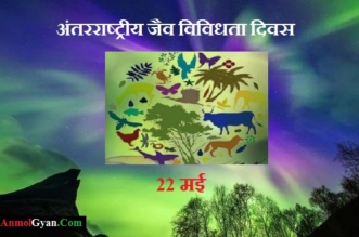 International Biodiversity Day in Hindi